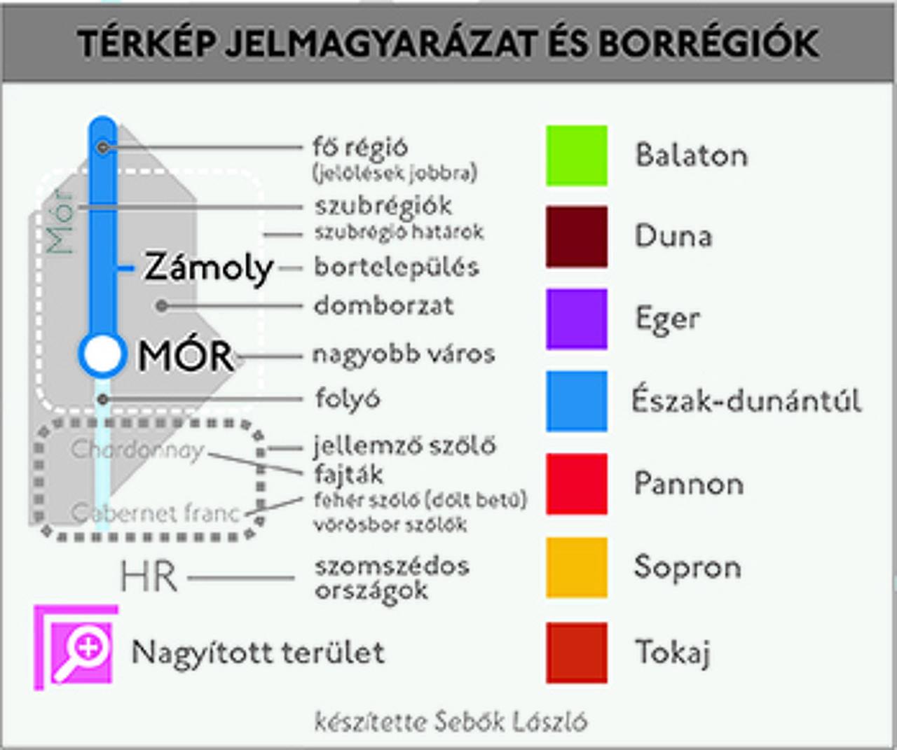 Metro Bor